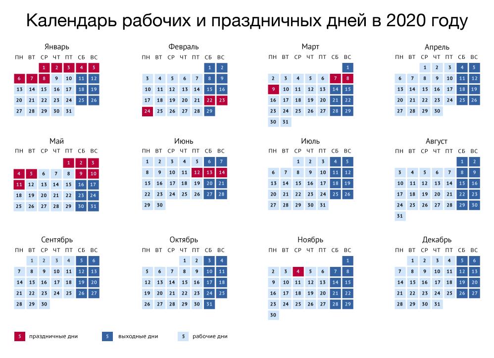 Как будем отдыхать? Правительство утвердило календарь выходных дней в 2020 году