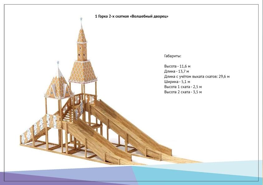 Праздник к нам приходит! Какими будут снежные городки Усть-Илимска в этом Новом году?