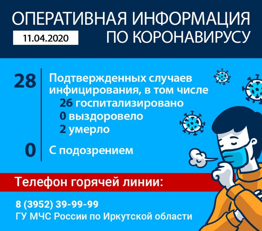 Оперативная информация по коронавирусу в Иркутской области на утро 11 апреля