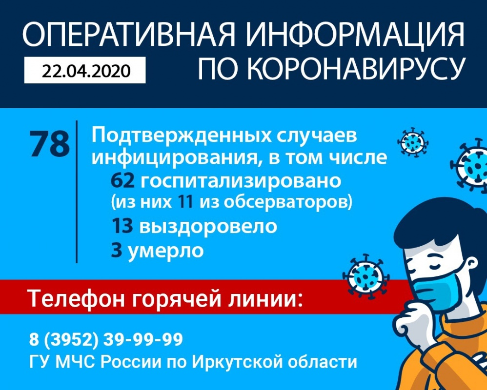 Оперативная информация по коронавирусу в Иркутской области на утро 22 апреля