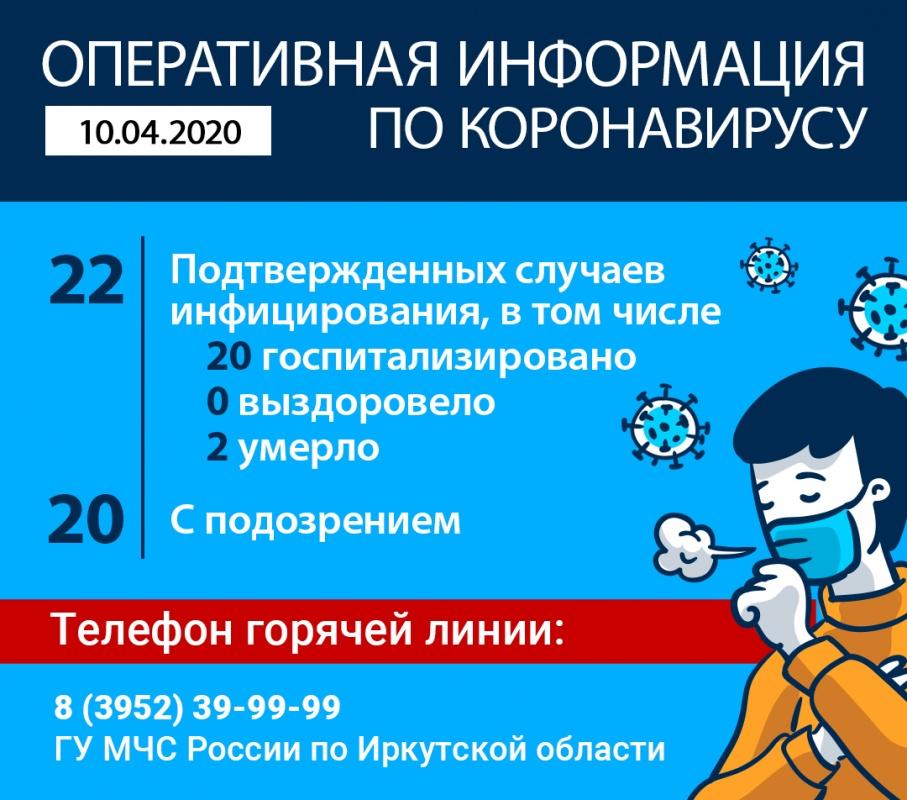 Оперативная информация по коронавирусу в Иркутской области на утро 10 апреля