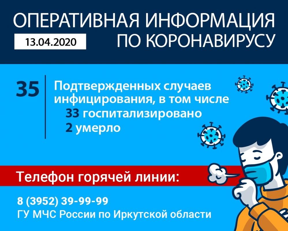 Оперативная информация по коронавирусу в Иркутской области на утро 13 апреля