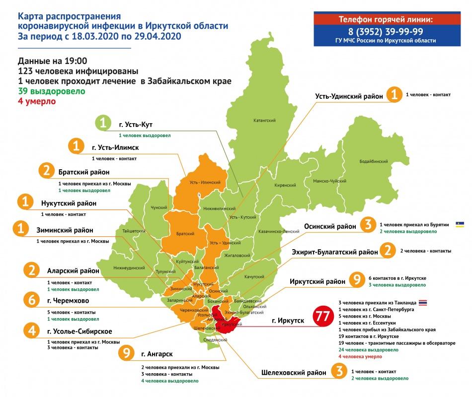 Оперативная информация по коронавирусу в Иркутской области на утро 30 апреля