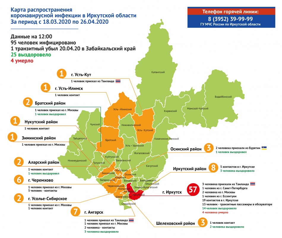 Оперативная информация по коронавирусу в Иркутской области на утро 27 апреля