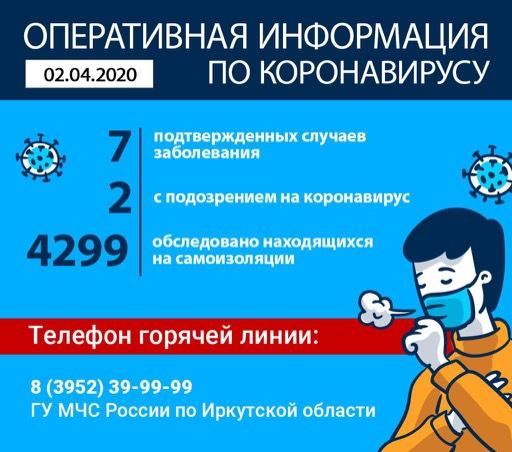 Семь случаев коронавируса официально подтверждены в Иркутской области