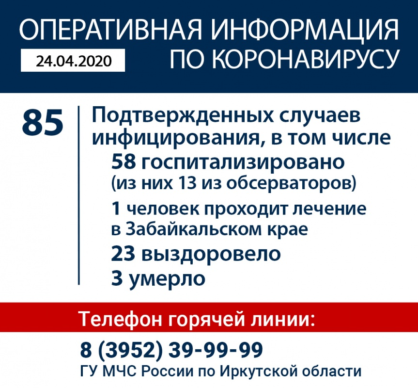 Оперативная информация по коронавирусу в Иркутской области на утро 24 апреля
