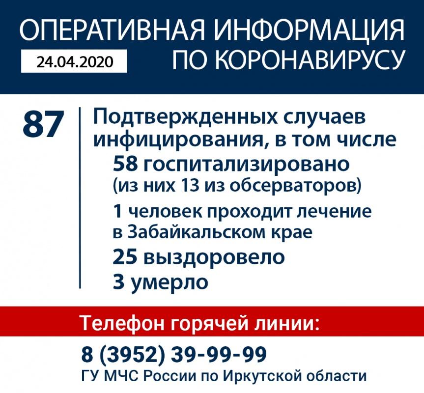 В Иркутской области продлен режим самоизоляции
