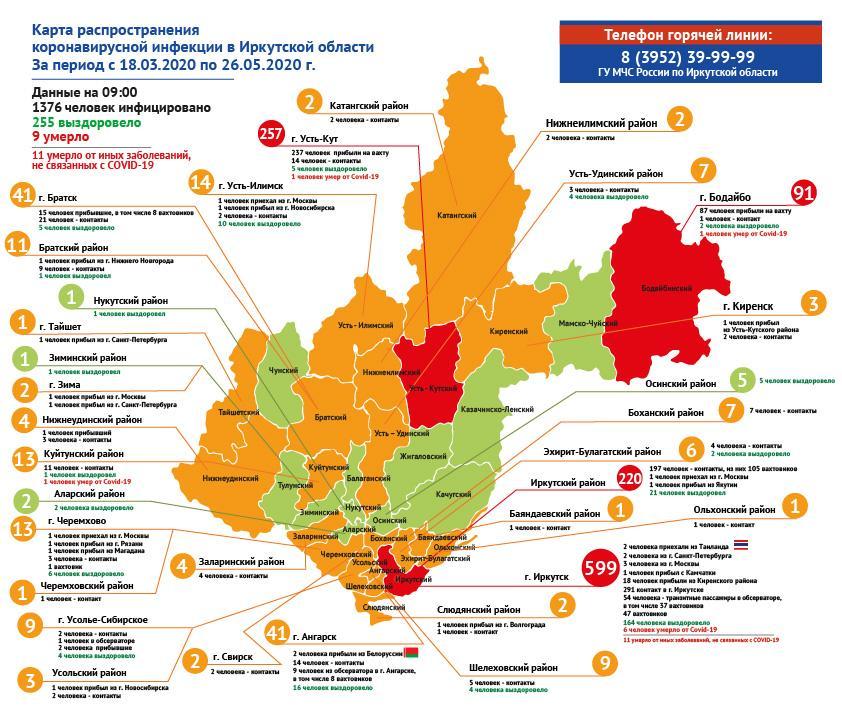 Информация по коронавирусу в Иркутской области на 26 мая