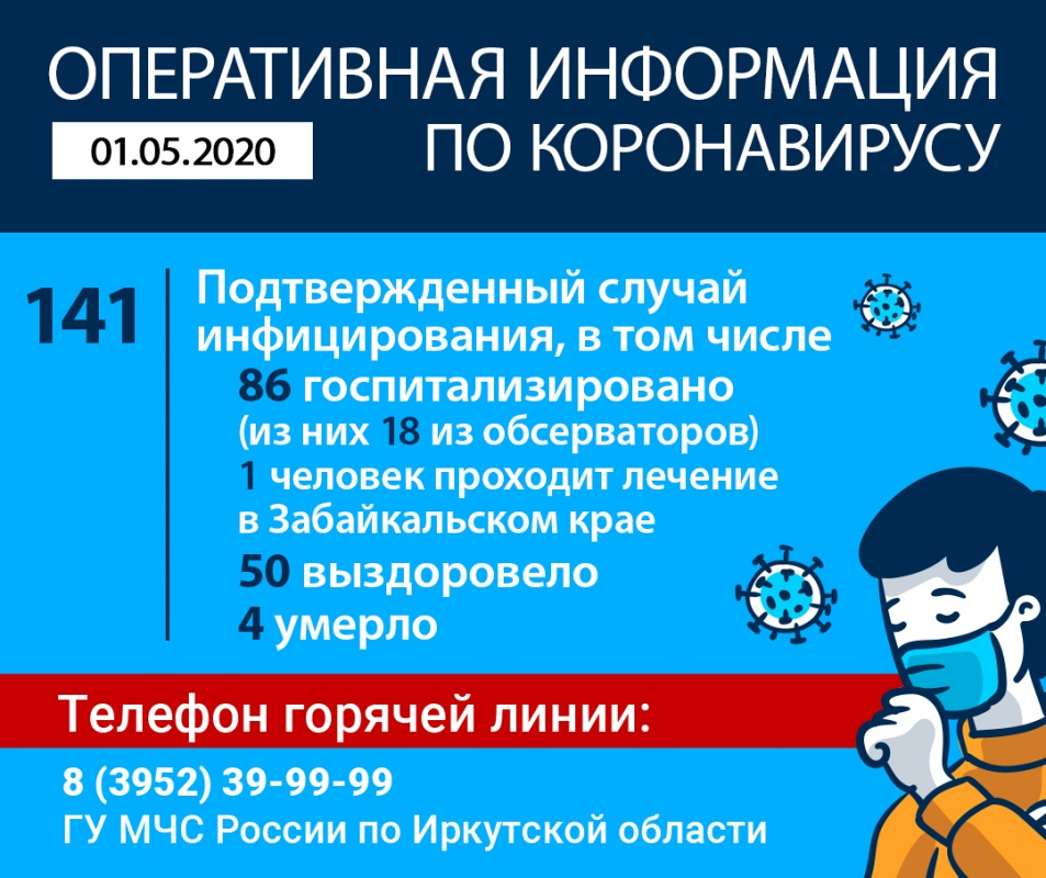 Оперативная информация по коронавирусу в Иркутской области на утро 1 мая