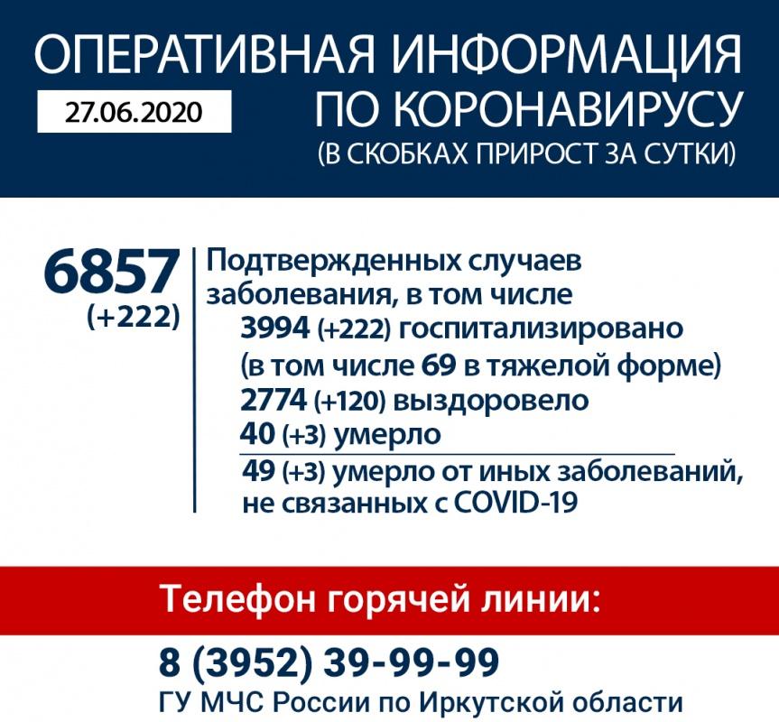 Режим самоизоляции в Иркутской области снова продлен