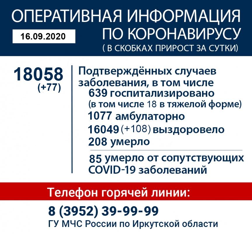 Оперативная информация по коронавирусу в Иркутской области на 16 сентября