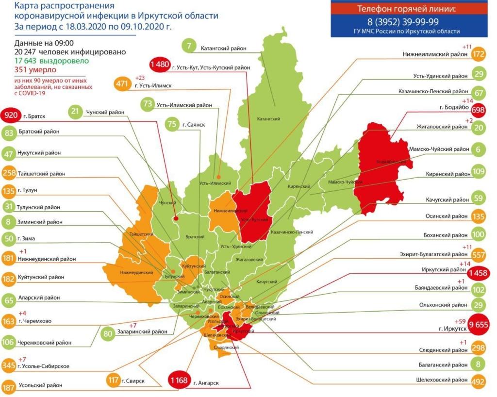 Оперативная информация по коронавирусу в Иркутской области на утро 9 октября (карта)